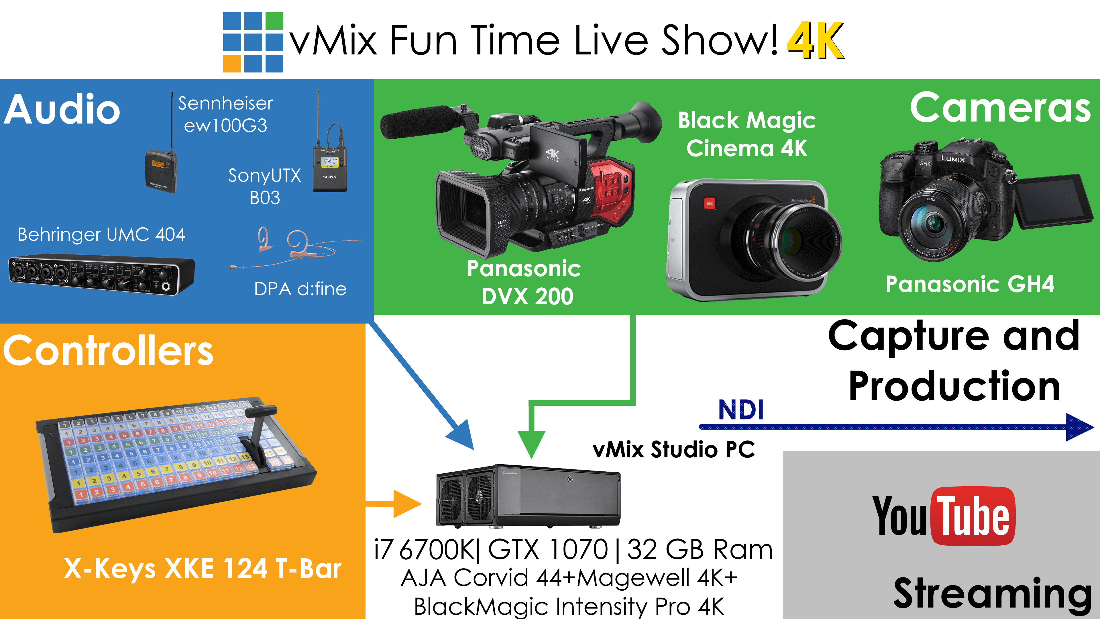 vmix-4K-live-video-production