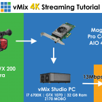 vMix 4K Live Stream YouTube