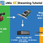 vMix 4K Live Stream YouTube